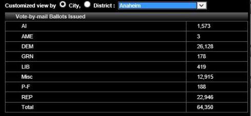 Anaheim VBM 5-21