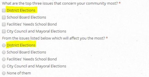 anaheim youth summit district elections questions
